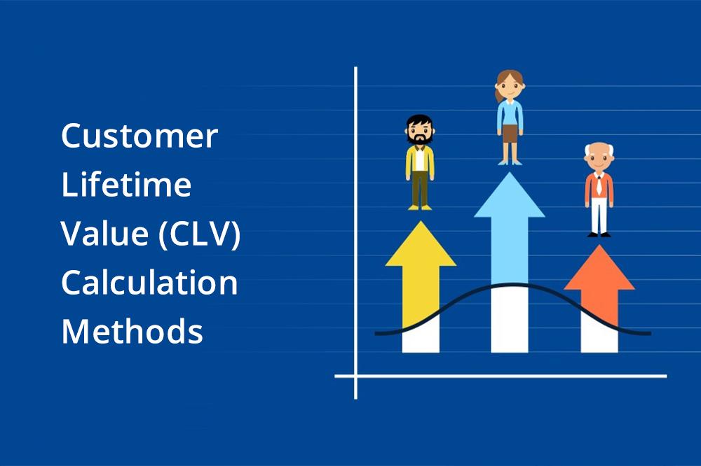 Customer Lifetime Value Calculation