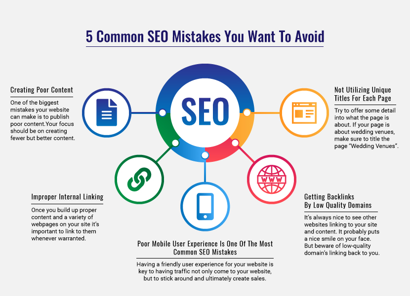 SEO Common Mistake