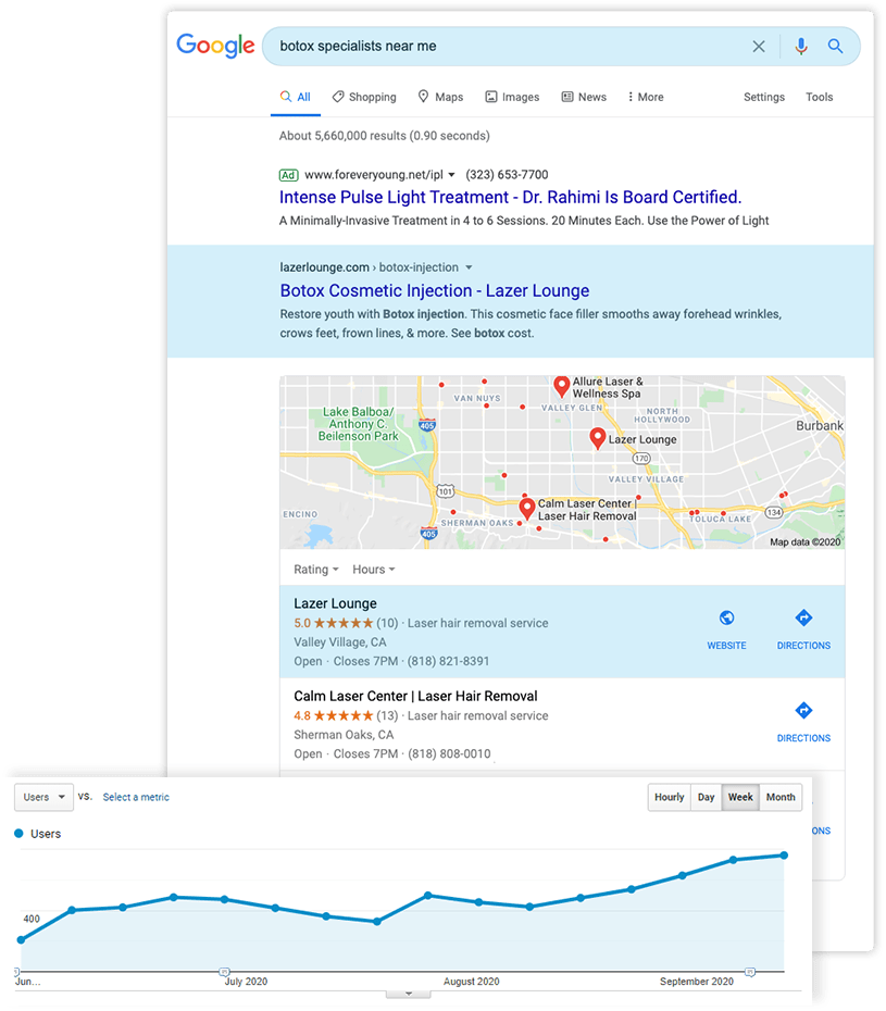 Case Study - Lazer Lounge - Search Engine Results & Stats