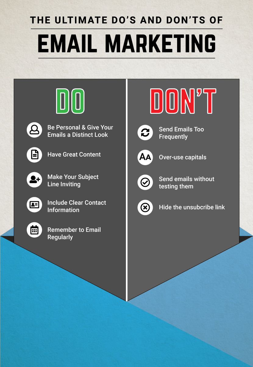 Email Marketing Do's and Don'ts
