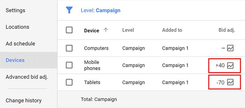Google Ads Device Bid Adjustments