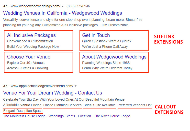 Google Search Ads Extensions