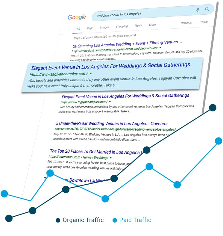 Alecan Marketing - Event Venue Industry - Geo Search Results